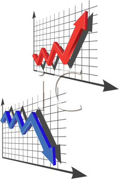 Royalty Free Clipart Image of Two Graphs With Arrows Up and Down