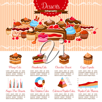 Bakery shop desserts infographics template. Vector diagram elements on sugar free cakes, pies or sweets, low calorie recipes and pastry consumption statistics or biscuit cookies and chocolate percent
