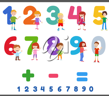 Cartoon illustration of educational numbers set from one to nine with cute children characters