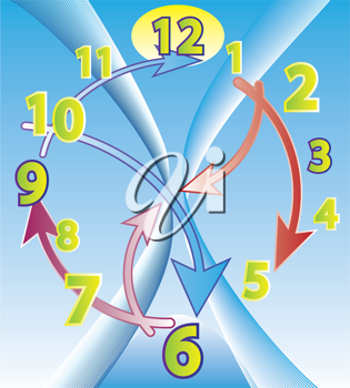 Abstract clock with arrows around and blue sky background
