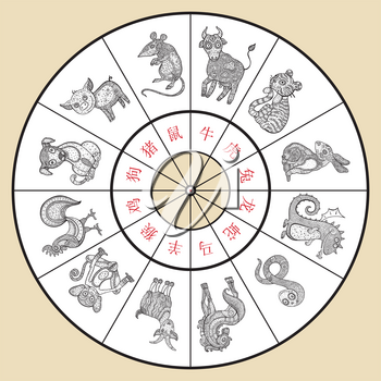 Chinese zodiac. Set of zodiac signs. Hand drawn illustration, cartoon style. Vector Horoscope animals.