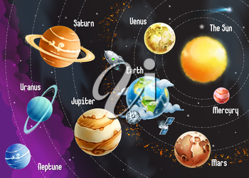 Solar system of planets, vector illustration horizontal
