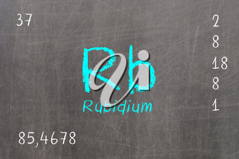 Isolated blackboard with periodic table, Rubidium, chemistry