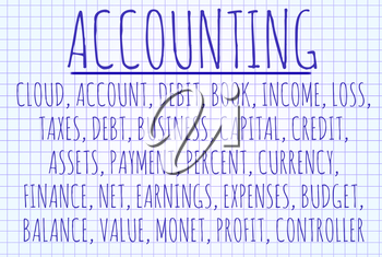 Accounting word cloud written on a piece of paper