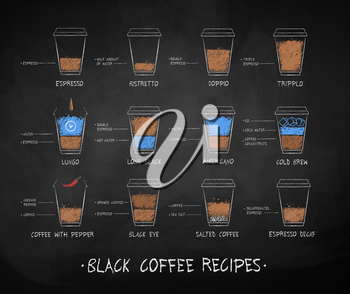Vector chalk drawn set of black coffee recipes in disposable paper cup on chalkboard background.