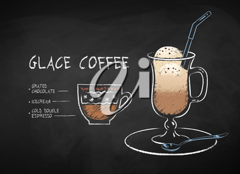 Vector chalk drawn infographic illustration of Glace coffee recipe on chalkboard background.