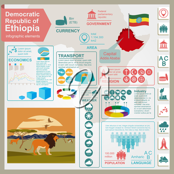 Ethiopia infographics, statistical data, sights. Vector illustration