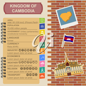 Cambodia infographics, statistical data, sights. Royal Palace, Phnom Penh. Vector illustration