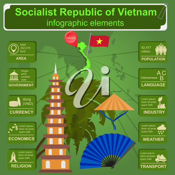 Vietnam  infographics, statistical data, sights. Vector illustration