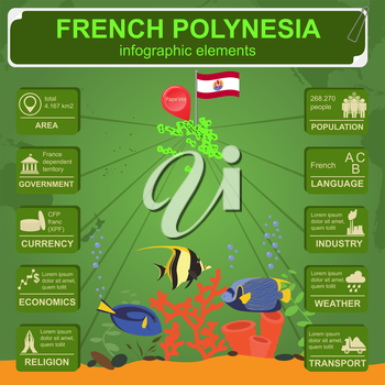 French Polynesia infographics, statistical data, sights. Vector illustration