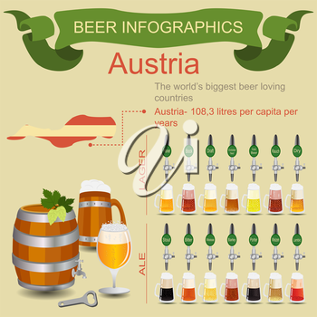 Beer infographics. The world's biggest beer loving country - Austria. Vector illustration