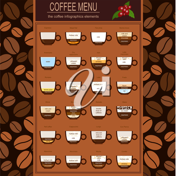 The coffee menu infographics, set elements for creating your own infographic. Vector illustration