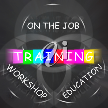 Words Displaying Training on the Job or Educational Workshop