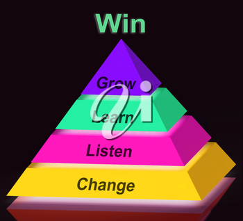 Win Pyramid Sign Showing Success Accomplishment Or Victory