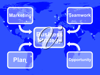 Business Strategy Diagram Showing Teamwork And Plans